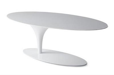 Table Tl1 Porro