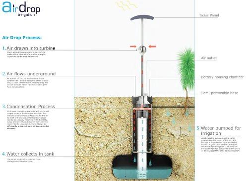 Airdrop par Edward Linacre lauréat du James Dyson Award 2011