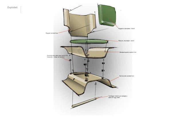 C1 fauteuil compact pour vie compacte par erik lyche for Chaise norvegienne