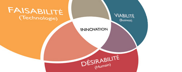 Design en PAUSE et Innovation ?