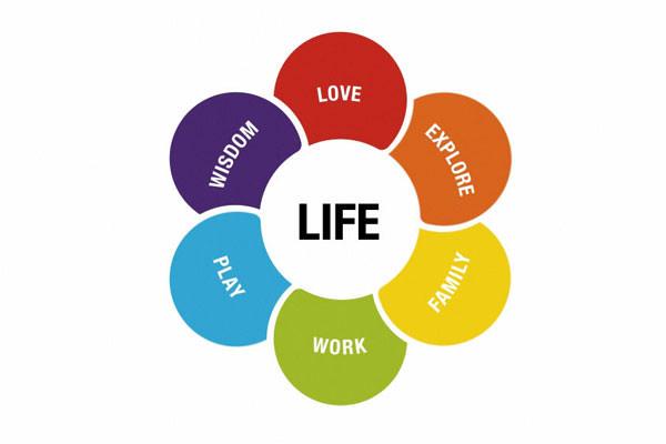 """Le """"Cycle de la Vie"""" comme stratégie de design - Renault"""