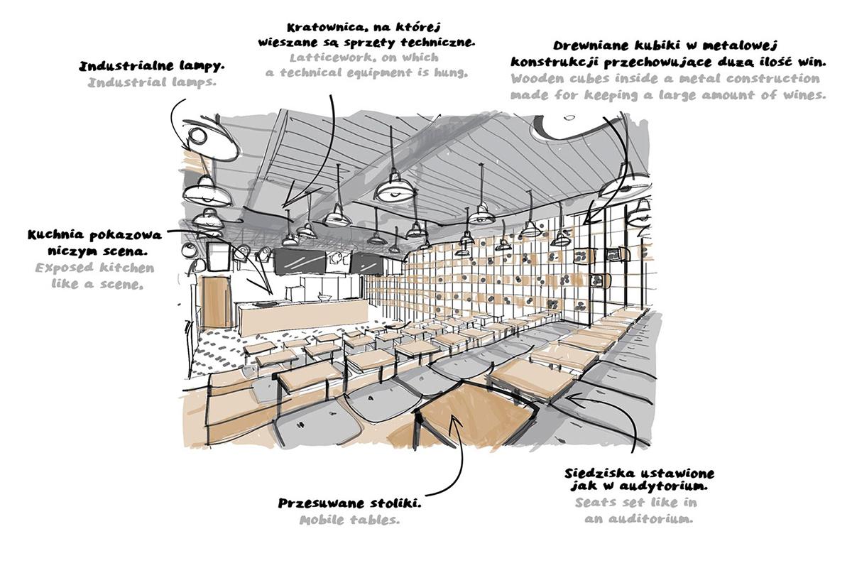 Furatex Culinary Academy par le studio Mode:Lina
